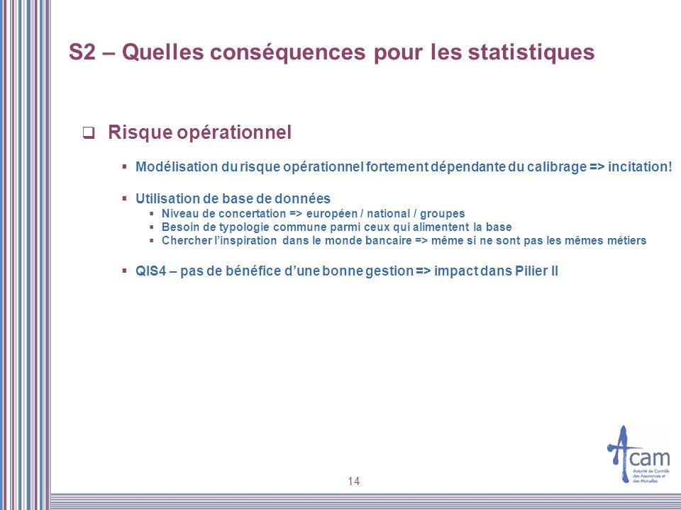 14 Risque opérationnel Modélisation du risque opérationnel fortement dépendante du calibrage => incitation! Utilisation de base de données Niveau de c