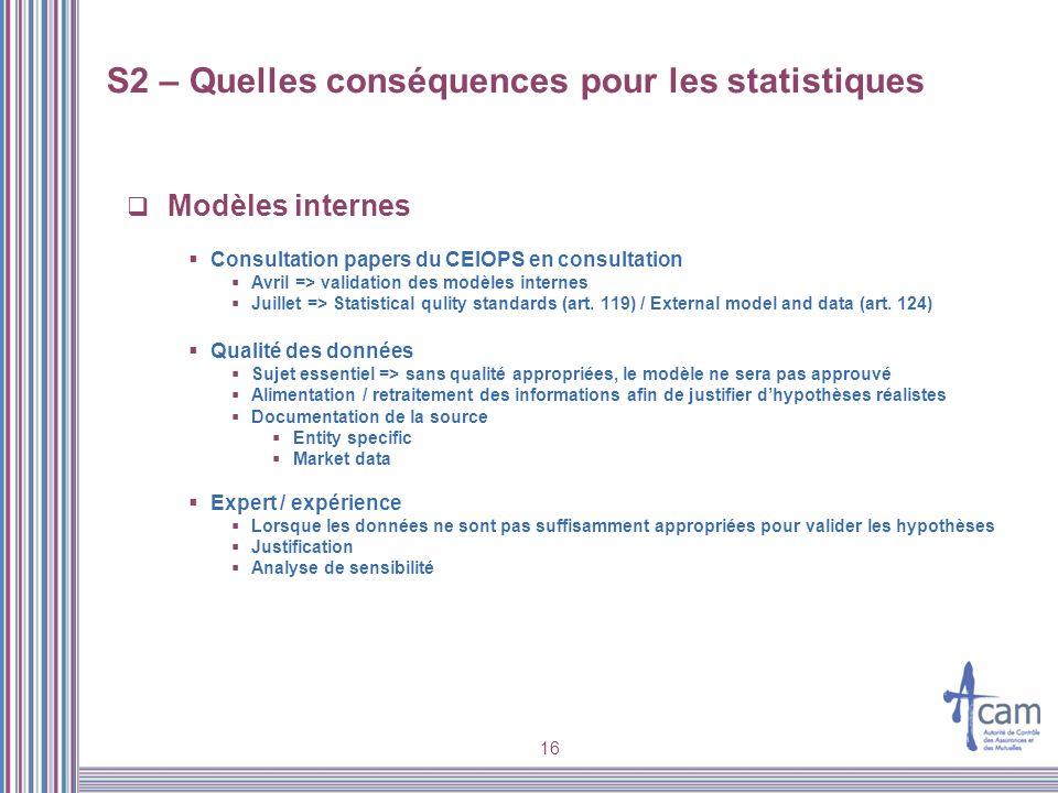 16 Modèles internes Consultation papers du CEIOPS en consultation Avril => validation des modèles internes Juillet => Statistical qulity standards (ar