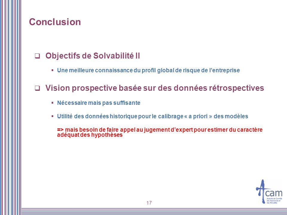 17 Conclusion Objectifs de Solvabilité II Une meilleure connaissance du profil global de risque de lentreprise Vision prospective basée sur des donnée