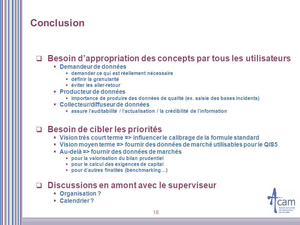 18 Conclusion Besoin dappropriation des concepts par tous les utilisateurs Demandeur de données demander ce qui est réellement nécessaire définir la g