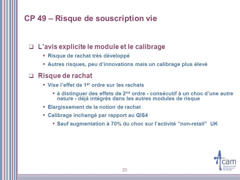 23 CP 49 – Risque de souscription vie Lavis explicite le module et le calibrage Risque de rachat très développé Autres risques, peu dinnovations mais