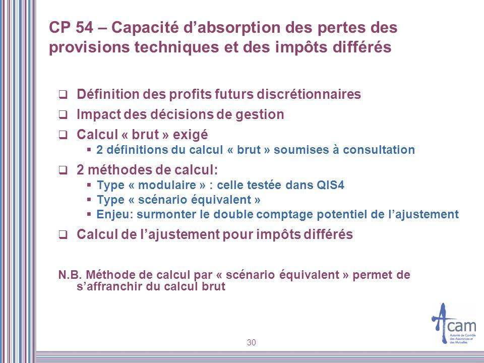 30 CP 54 – Capacité dabsorption des pertes des provisions techniques et des impôts différés Définition des profits futurs discrétionnaires Impact des