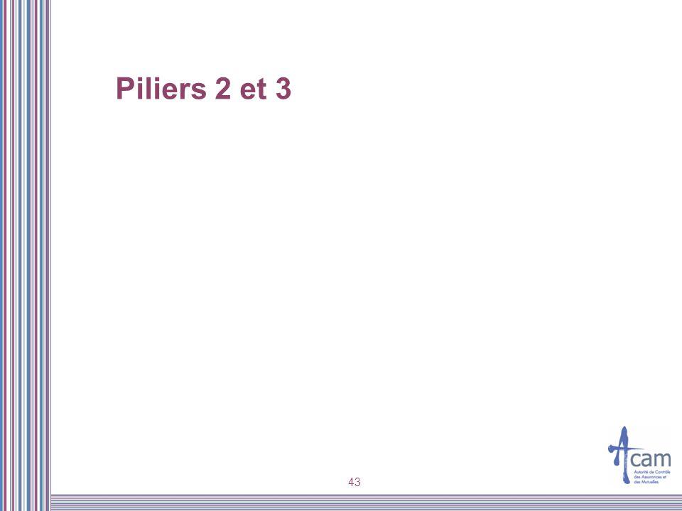 Piliers 2 et 3 43
