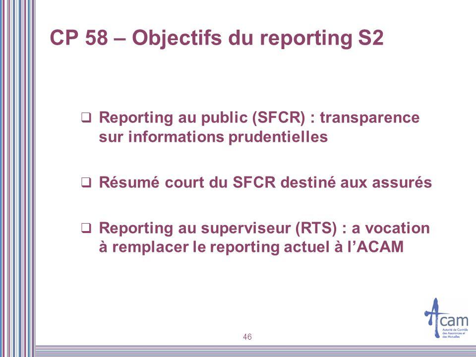 CP 58 – Objectifs du reporting S2 Reporting au public (SFCR) : transparence sur informations prudentielles Résumé court du SFCR destiné aux assurés Re