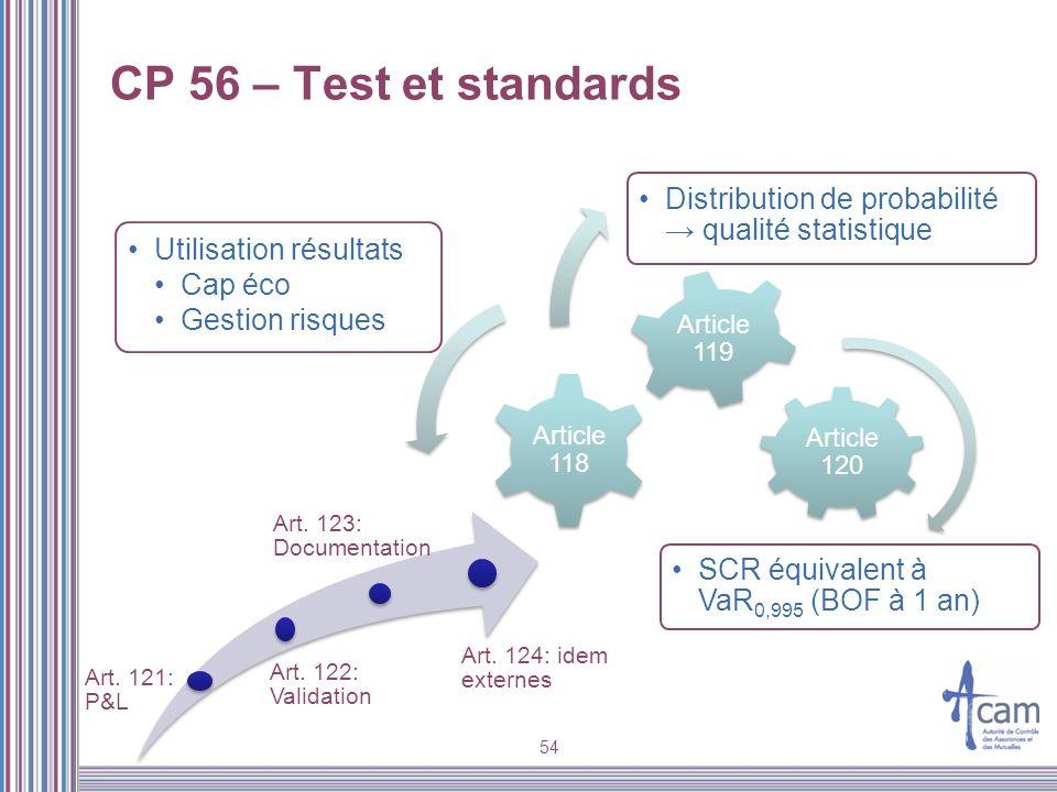 54 CP 56 – Test et standards Article 120 SCR équivalent à VaR0,995 (BOF à 1 an) Article 118 Utilisation résultats Cap éco Gestion risques Article 119