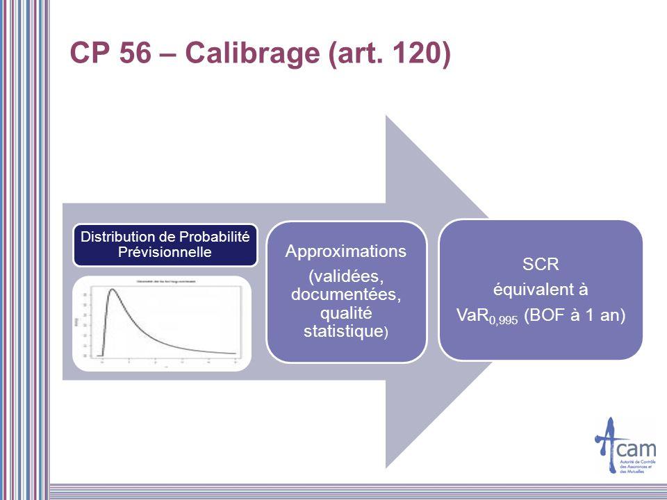 CP 56 – Calibrage (art. 120) Distribution de Probabilité Prévisionnelle Approximations (validées, documentées, qualité statistique ) SCR équivalent à