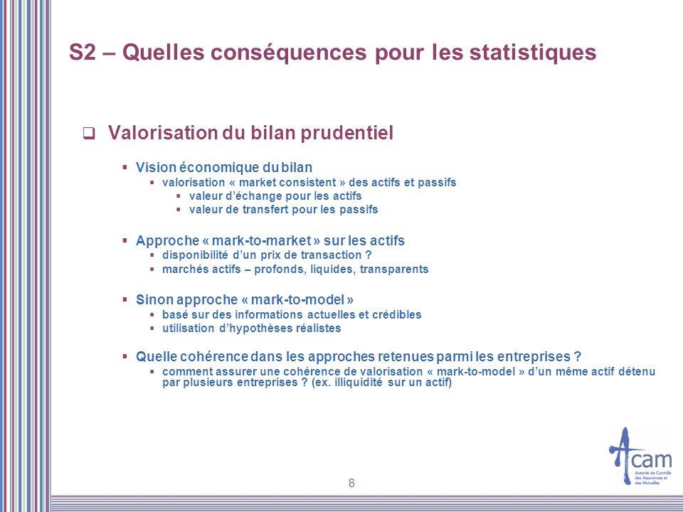 8 Valorisation du bilan prudentiel Vision économique du bilan valorisation « market consistent » des actifs et passifs valeur déchange pour les actifs