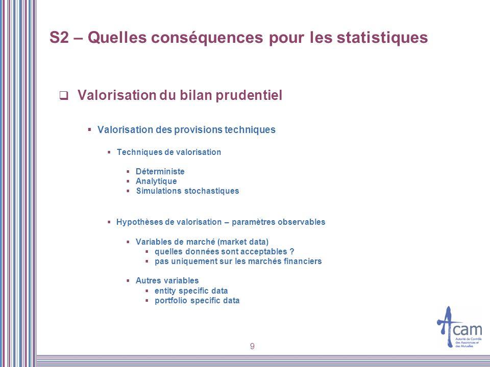 9 Valorisation du bilan prudentiel Valorisation des provisions techniques Techniques de valorisation Déterministe Analytique Simulations stochastiques