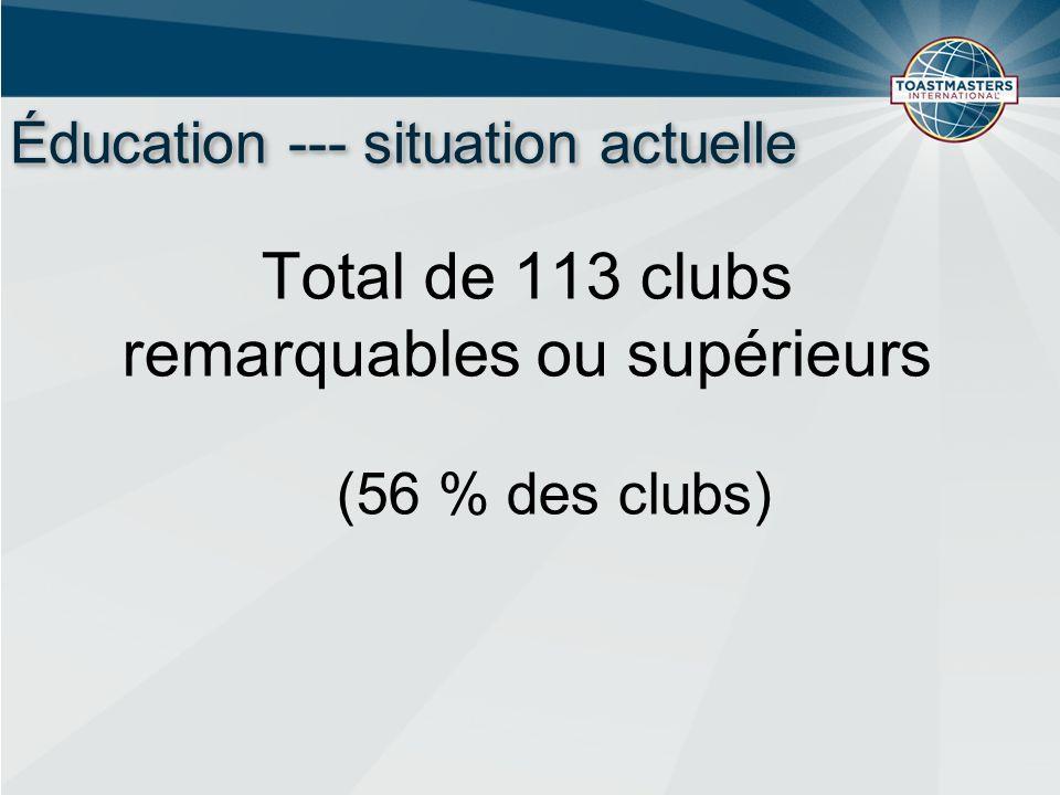 Éducation --- situation actuelle Total de 113 clubs remarquables ou supérieurs (56 % des clubs)