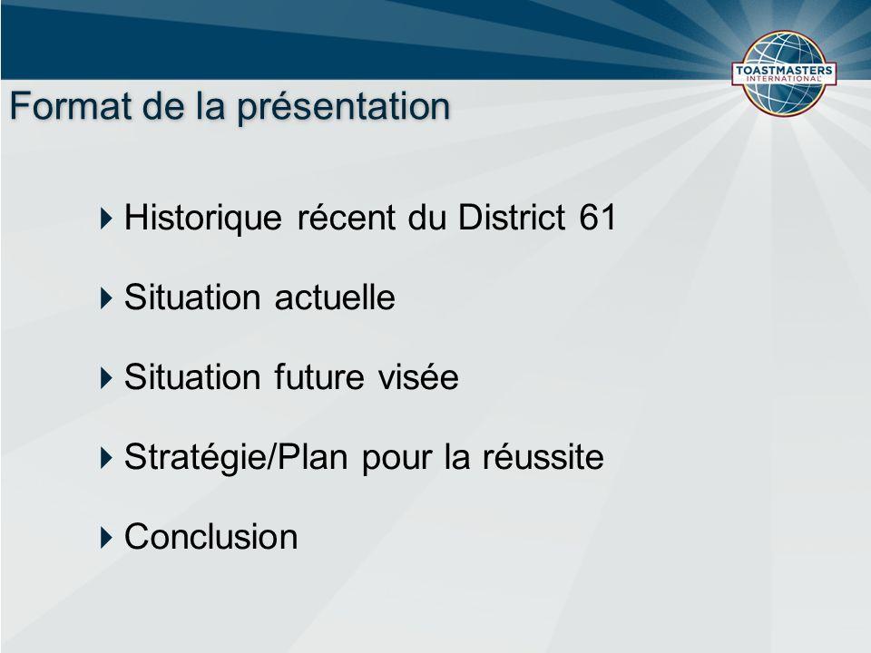 Format de la présentation Historique récent du District 61 Situation actuelle Situation future visée Stratégie/Plan pour la réussite Conclusion