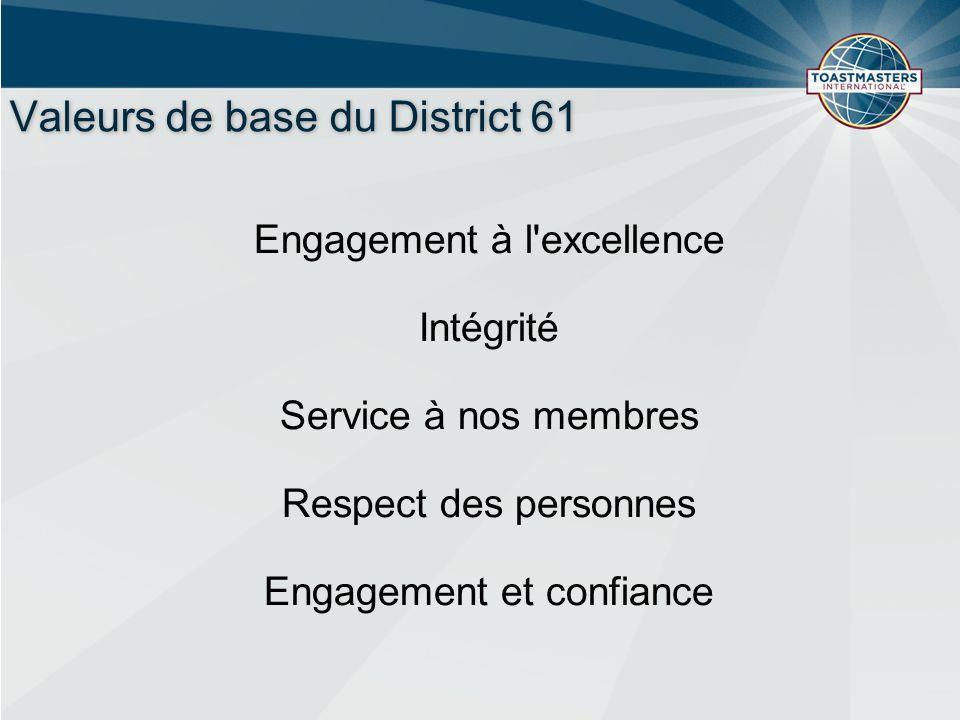 Valeurs de base du District 61 Engagement à l excellence Intégrité Service à nos membres Respect des personnes Engagement et confiance