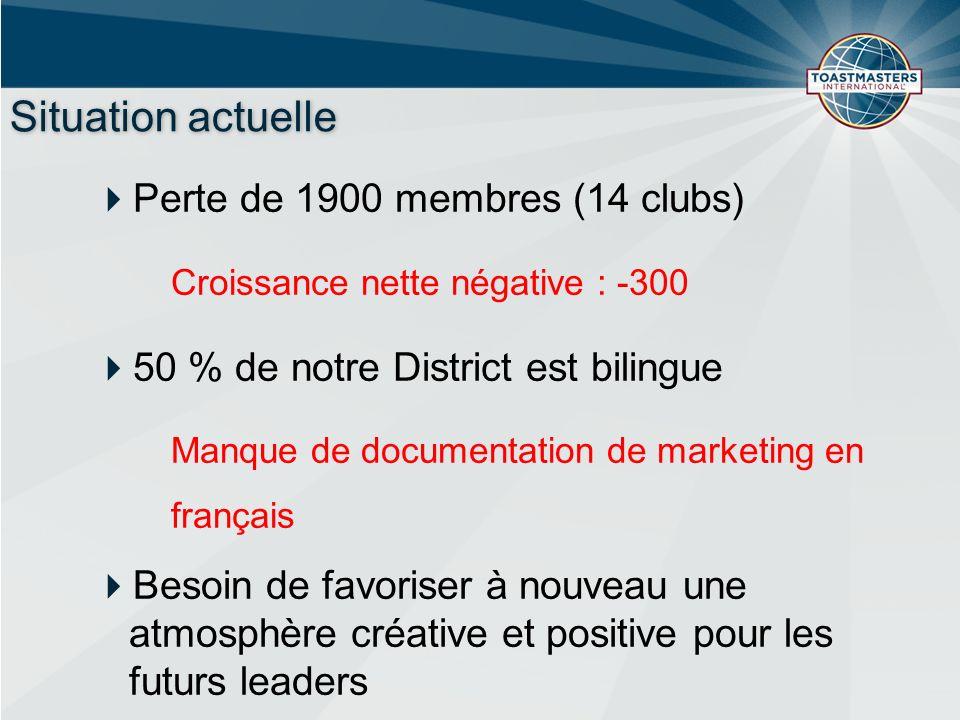 Situation actuelle Perte de 1900 membres (14 clubs) Croissance nette négative : -300 50 % de notre District est bilingue Manque de documentation de marketing en français Besoin de favoriser à nouveau une atmosphère créative et positive pour les futurs leaders