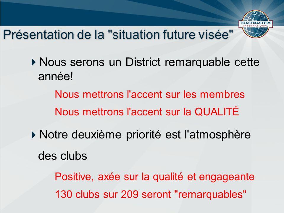 Présentation de la situation future visée Nous serons un District remarquable cette année.