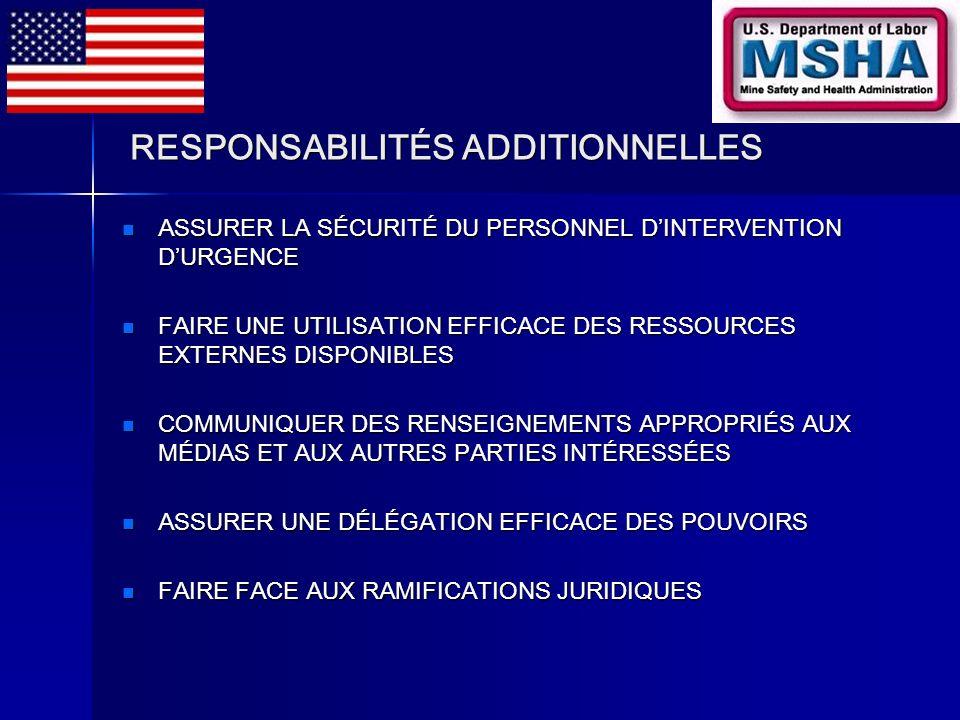 RESPONSABILITÉS ADDITIONNELLES ASSURER LA SÉCURITÉ DU PERSONNEL DINTERVENTION DURGENCE ASSURER LA SÉCURITÉ DU PERSONNEL DINTERVENTION DURGENCE FAIRE UNE UTILISATION EFFICACE DES RESSOURCES EXTERNES DISPONIBLES FAIRE UNE UTILISATION EFFICACE DES RESSOURCES EXTERNES DISPONIBLES COMMUNIQUER DES RENSEIGNEMENTS APPROPRIÉS AUX MÉDIAS ET AUX AUTRES PARTIES INTÉRESSÉES COMMUNIQUER DES RENSEIGNEMENTS APPROPRIÉS AUX MÉDIAS ET AUX AUTRES PARTIES INTÉRESSÉES ASSURER UNE DÉLÉGATION EFFICACE DES POUVOIRS ASSURER UNE DÉLÉGATION EFFICACE DES POUVOIRS FAIRE FACE AUX RAMIFICATIONS JURIDIQUES FAIRE FACE AUX RAMIFICATIONS JURIDIQUES