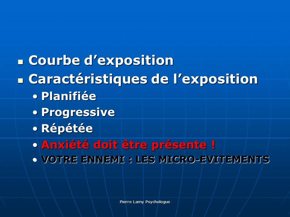 Pierre Lamy Psychologue Courbe d évitement Évitement Évitement répétée ANXIÉTÉANXIÉTÉ TEMPSTEMPS ANXIÉTÉANXIÉTÉ TEMPSTEMPS