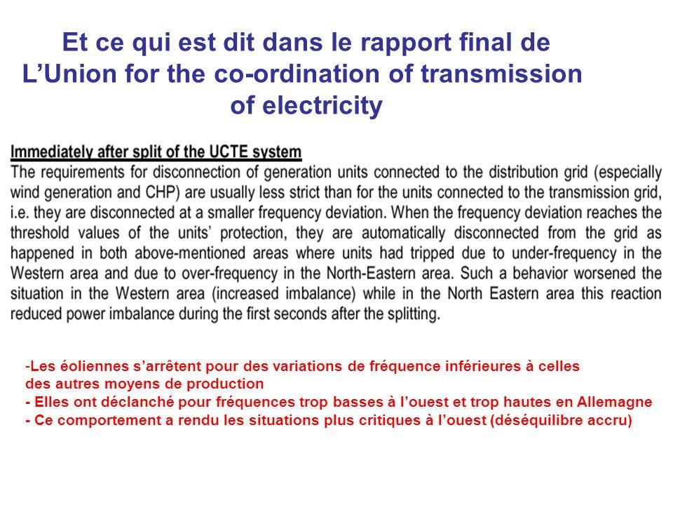 -Les éoliennes sarrêtent pour des variations de fréquence inférieures à celles des autres moyens de production - Elles ont déclanché pour fréquences t
