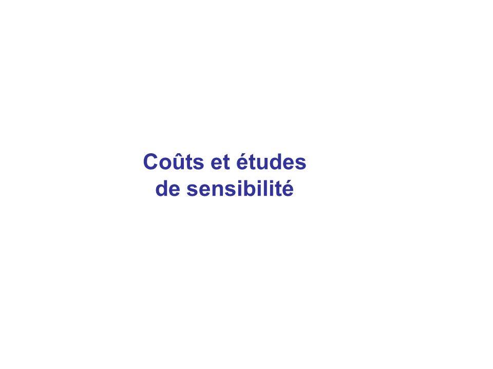 Coûts et études de sensibilité