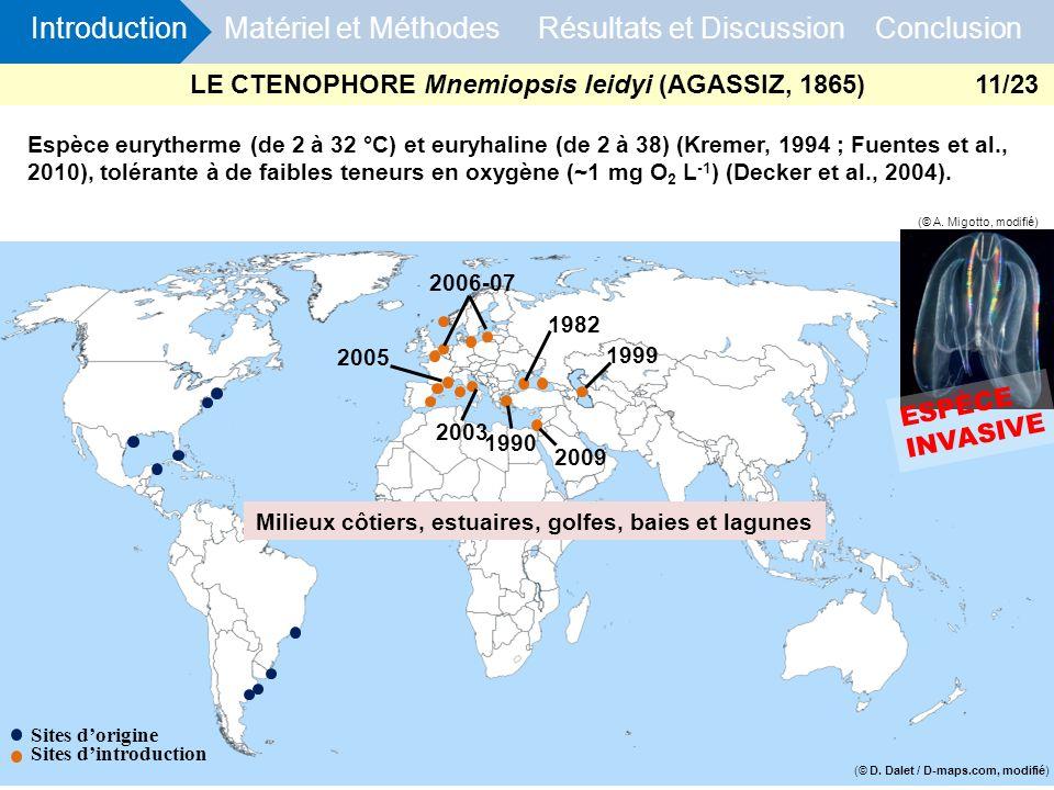 Sites dorigine Sites dintroduction Introduction Matériel et Méthodes Résultats et Discussion Conclusion LE CTENOPHORE Mnemiopsis leidyi (AGASSIZ, 1865