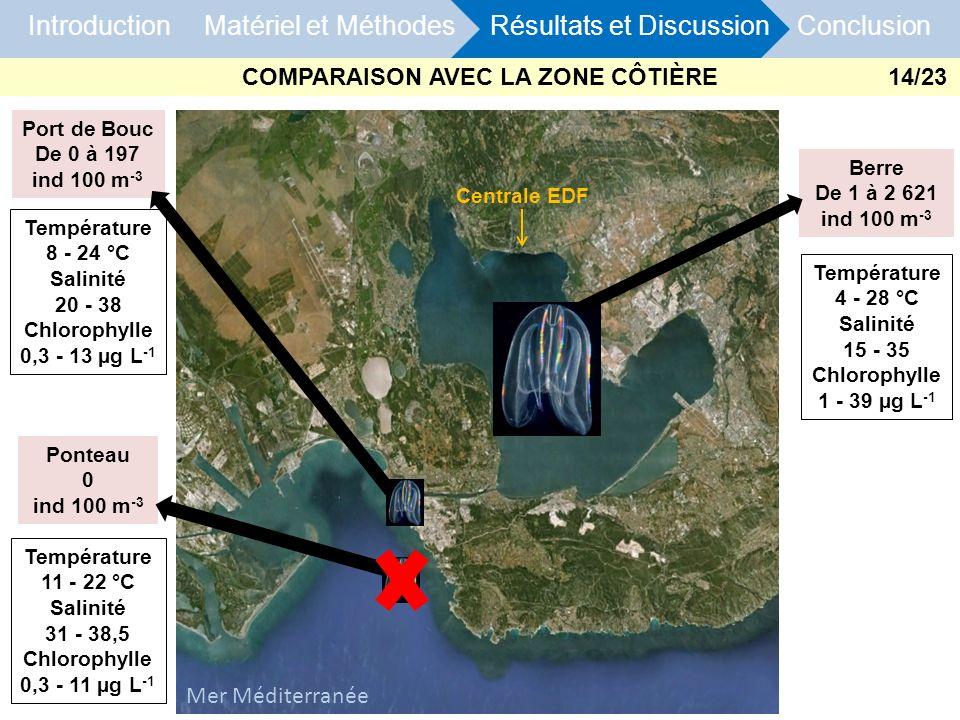 Berre De 1 à 2 621 ind 100 m -3 Introduction Matériel et Méthodes Résultats et Discussion Conclusion Mer Méditerranée Centrale EDF Port de Bouc De 0 à
