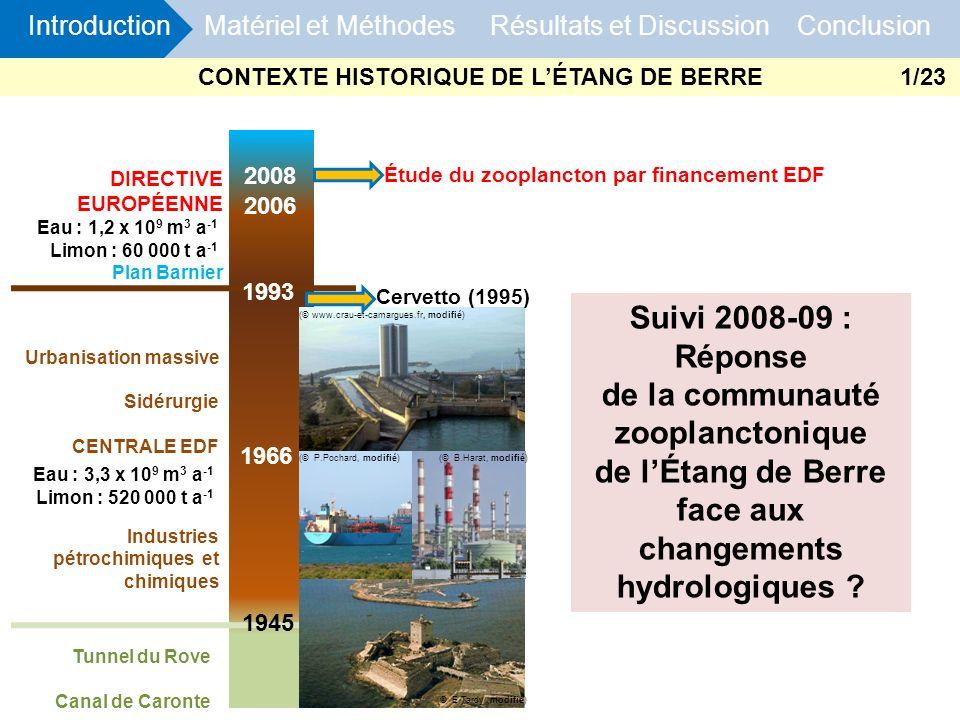 Introduction Matériel et Méthodes Résultats et Discussion Conclusion CONTEXTE HISTORIQUE DE LÉTANG DE BERRE DIRECTIVE EUROPÉENNE Plan Barnier 2006 197