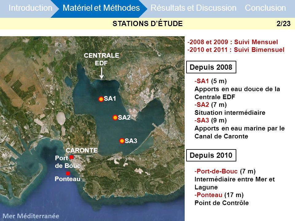 -Port-de-Bouc (7 m) Intermédiaire entre Mer et Lagune -Ponteau (17 m) Point de Contrôle Mer Méditerranée SA1 SA2 SA3 Port de Bouc -SA1 (5 m) Apports e