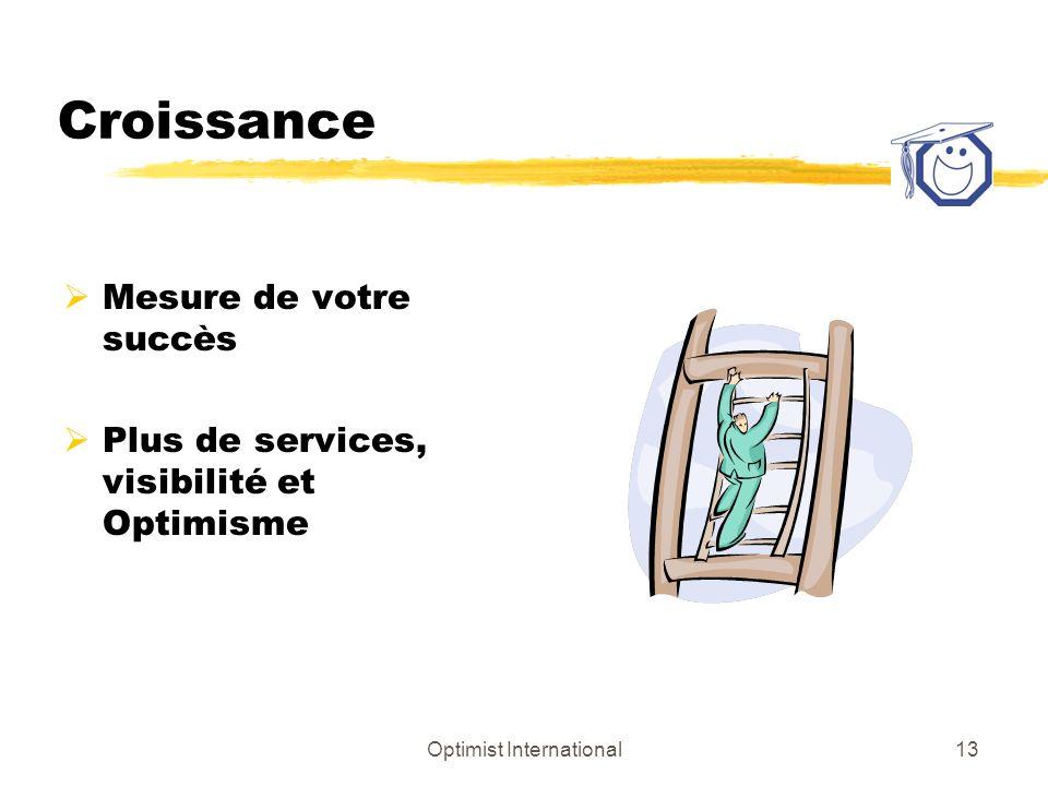 Optimist International13 Croissance Mesure de votre succès Plus de services, visibilité et Optimisme