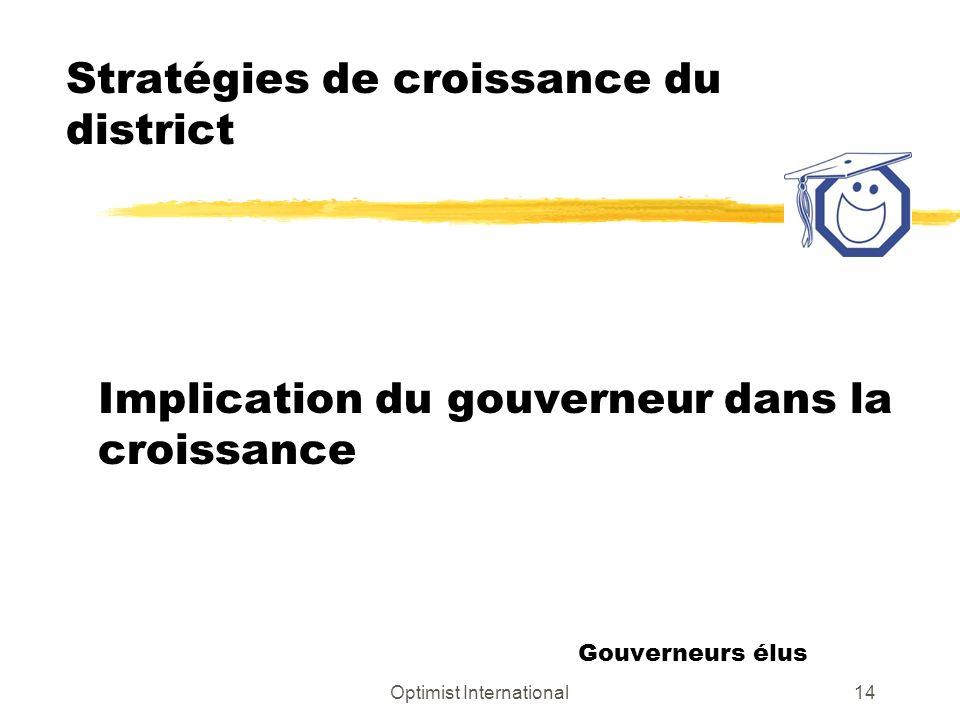 Optimist International14 Stratégies de croissance du district Implication du gouverneur dans la croissance Gouverneurs élus