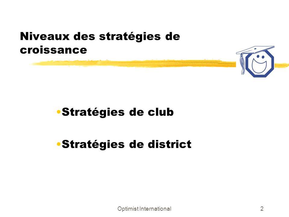 Optimist International2 Niveaux des stratégies de croissance Stratégies de club Stratégies de district