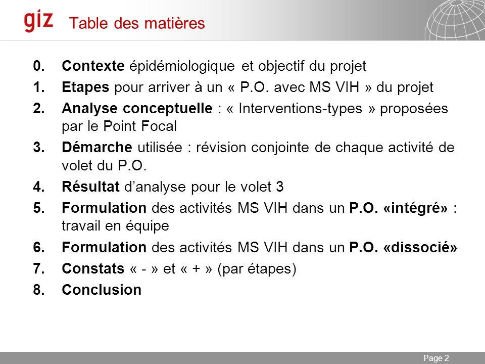 03.01.2014 Seite 2 Page 2 Table des matières 0.