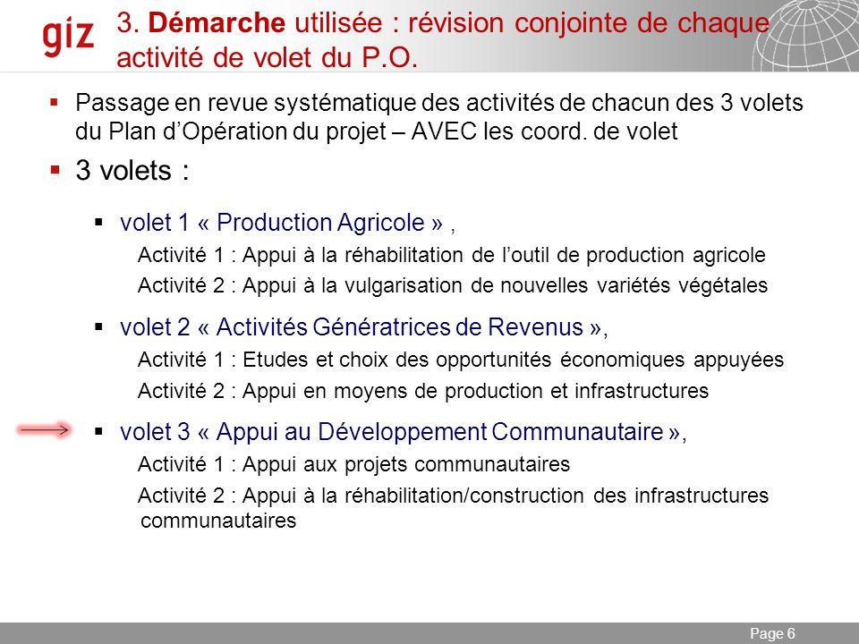 03.01.2014 Seite 7 Page 7 4.Résultat danalyse pour le volet 3 Volet 3 : «Appui au Dével.