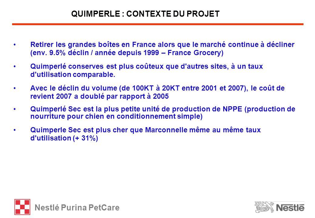 Nestlé Purina PetCare Retirer les grandes boîtes en France alors que le marché continue à décliner (env. 9.5% déclin / année depuis 1999 – France Groc