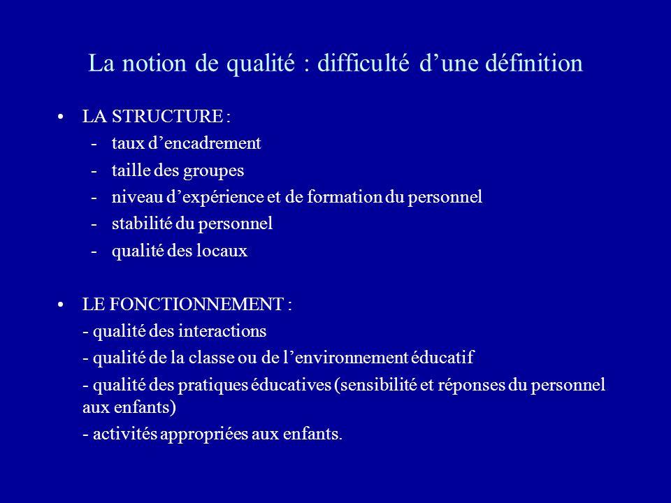 La notion de qualité : difficulté dune définition LA STRUCTURE : -taux dencadrement -taille des groupes -niveau dexpérience et de formation du personn