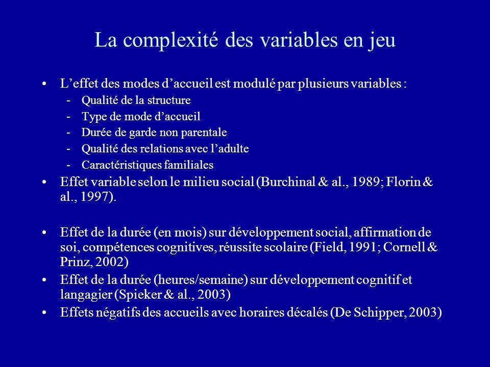 La complexité des variables en jeu Leffet des modes daccueil est modulé par plusieurs variables : -Qualité de la structure -Type de mode daccueil -Dur