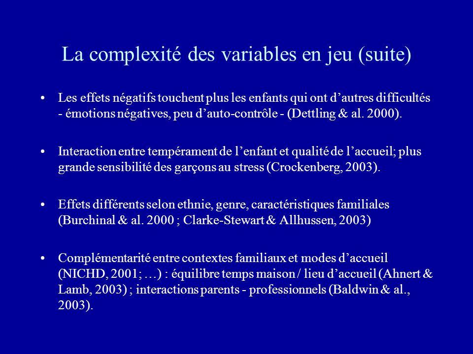 La complexité des variables en jeu (suite) Les effets négatifs touchent plus les enfants qui ont dautres difficultés - émotions négatives, peu dauto-c