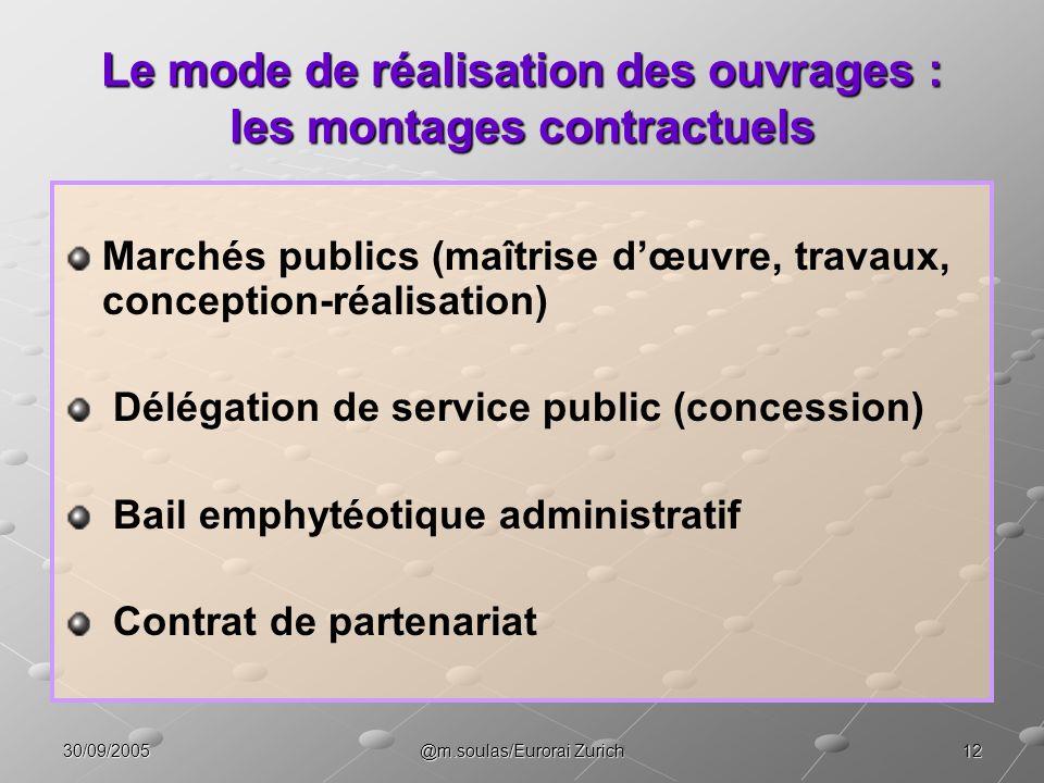 1230/09/2005@m.soulas/Eurorai Zurich Le mode de réalisation des ouvrages : les montages contractuels Marchés publics (maîtrise dœuvre, travaux, concep
