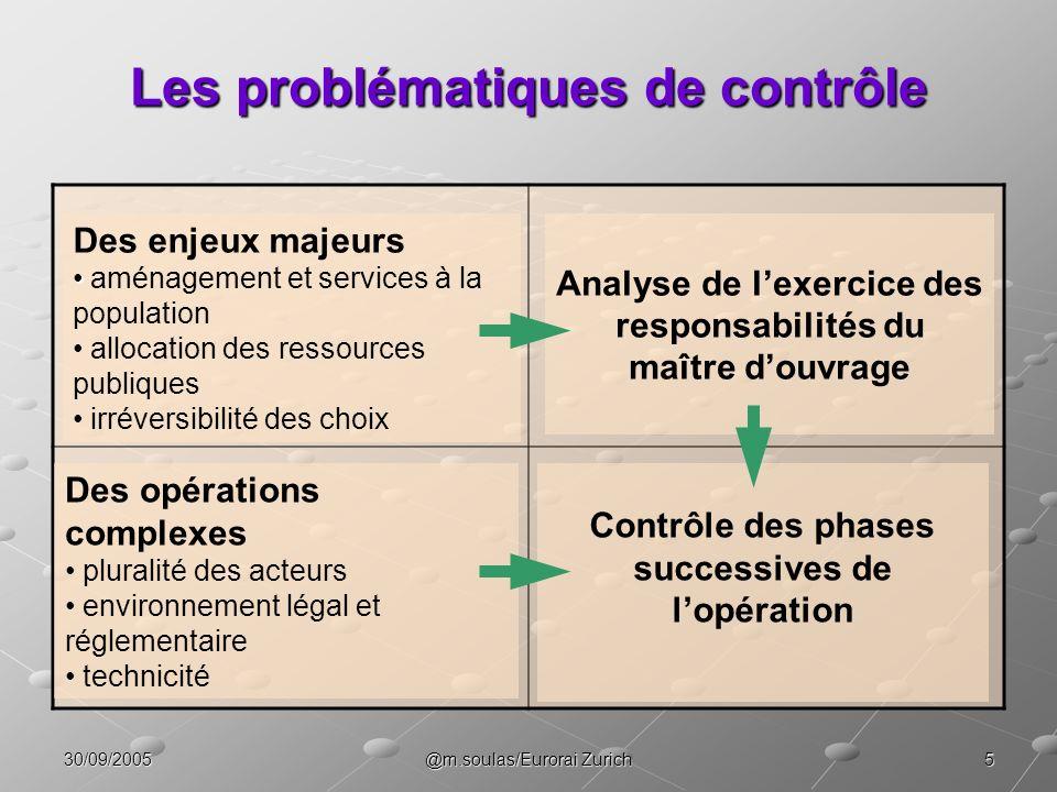 530/09/2005@m.soulas/Eurorai Zurich Les problématiques de contrôle Des enjeux majeurs aménagement et services à la population allocation des ressource