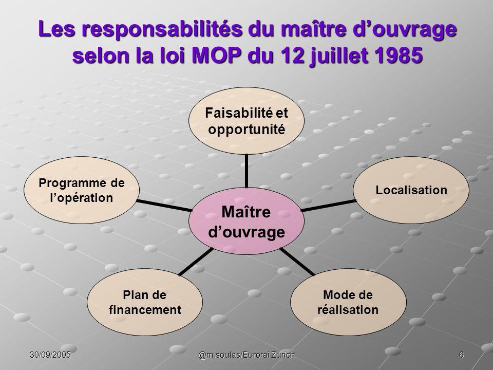 630/09/2005@m.soulas/Eurorai Zurich Les responsabilités du maître douvrage selon la loi MOP du 12 juillet 1985 Maître douvrage Faisabilité et opportun
