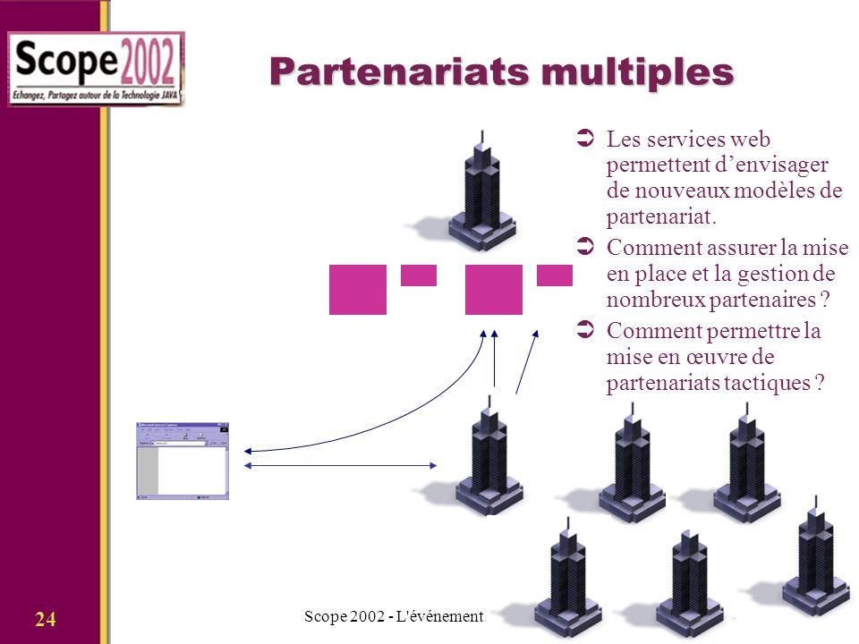 3 & 4 octobre 2002Scope 2002 - L événement Java 24 Partenariats multiples Les services web permettent denvisager de nouveaux modèles de partenariat.