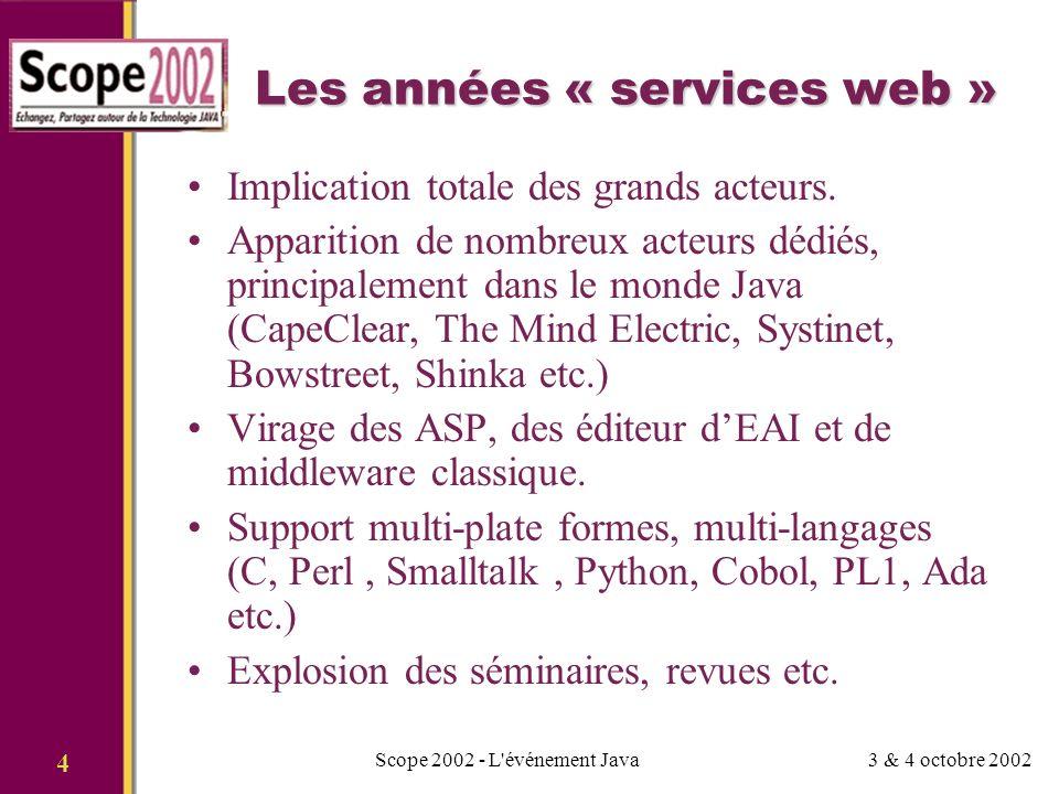 3 & 4 octobre 2002Scope 2002 - L événement Java 15 JAX-RPC: standard mais lourd import java.net.*; import javax.xml.namespace.*; import javax.xml.rpc.*;...