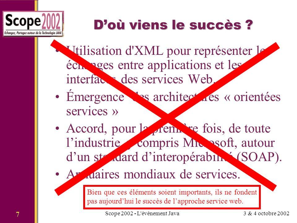 3 & 4 octobre 2002Scope 2002 - L événement Java 18 Orchestration API SOAP, XML- RPC, etc.