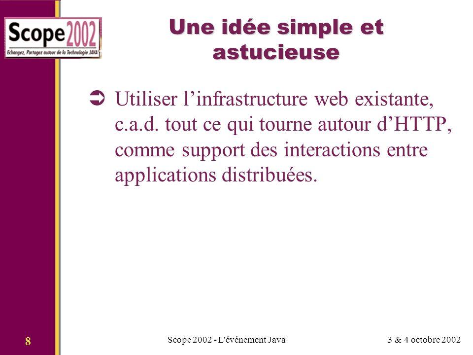 3 & 4 octobre 2002Scope 2002 - L événement Java 8 Une idée simple et astucieuse Utiliser linfrastructure web existante, c.a.d.
