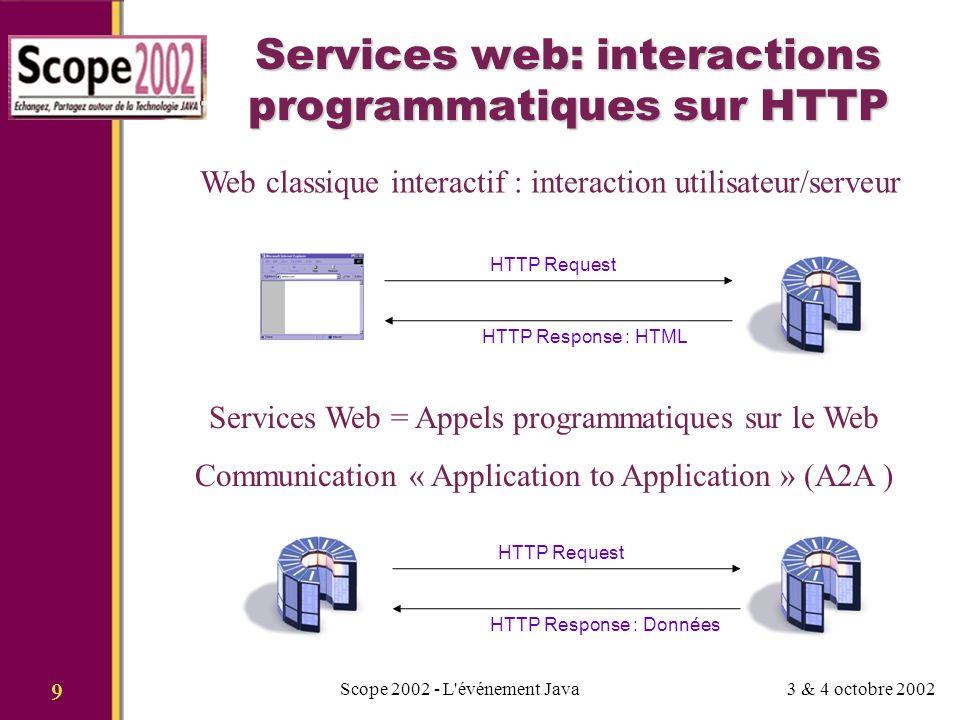 3 & 4 octobre 2002Scope 2002 - L événement Java 20 Granularité API SOAP (granularité fine)
