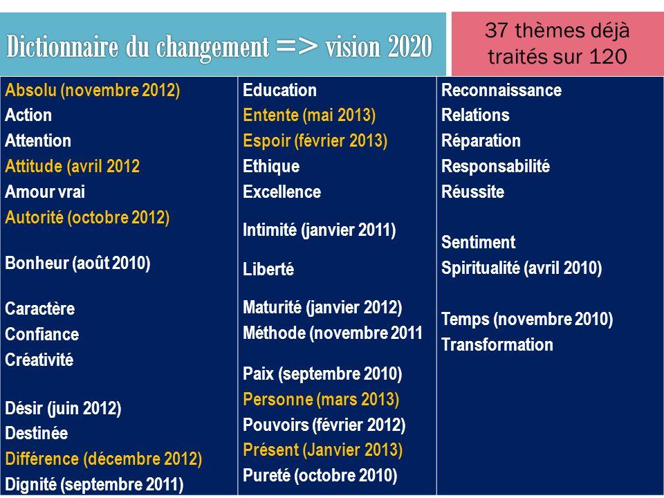 Absolu (novembre 2012) Action Attention Attitude (avril 2012 Amour vrai Autorité (octobre 2012) Bonheur (août 2010) Caractère Confiance Créativité Dés