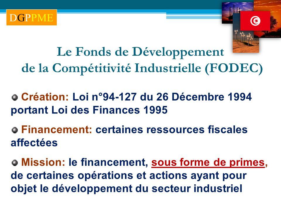 Le Fonds de Développement de la Compétitivité Industrielle (FODEC) Création: Loi n°94-127 du 26 Décembre 1994 portant Loi des Finances 1995 Financemen