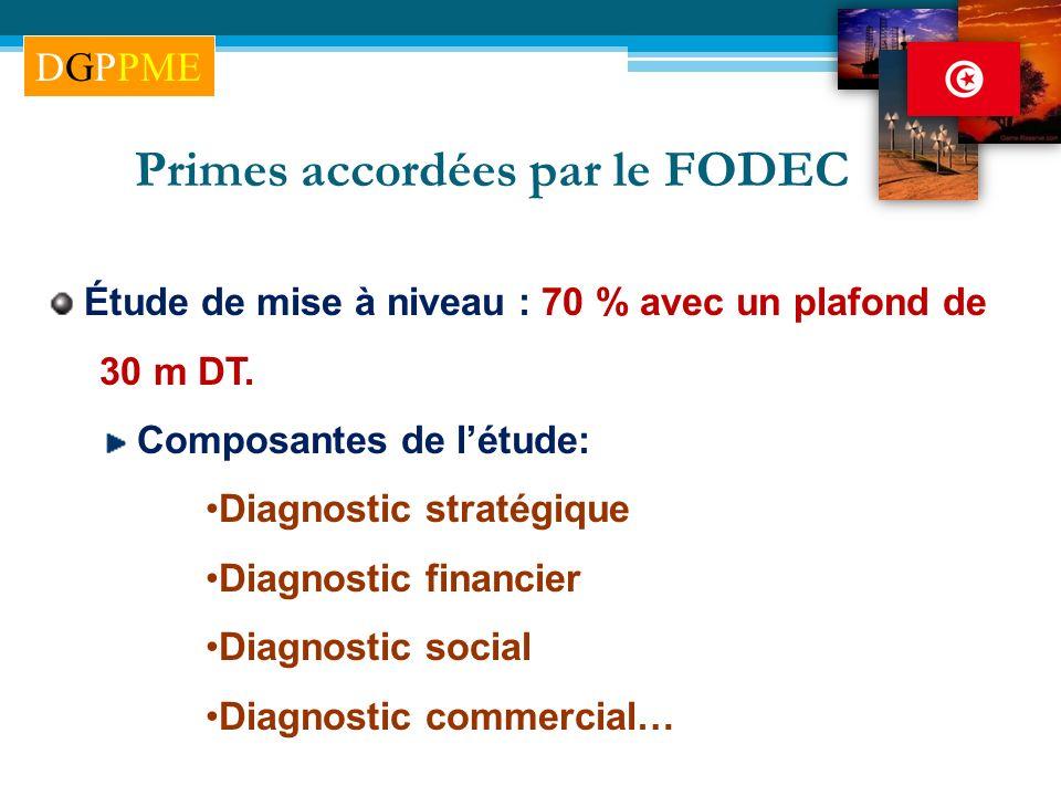 Étude de mise à niveau : 70 % avec un plafond de 30 m DT. Composantes de létude: Diagnostic stratégique Diagnostic financier Diagnostic social Diagnos