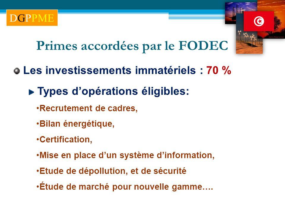 Les investissements immatériels : 70 % Types dopérations éligibles: Recrutement de cadres, Bilan énergétique, Certification, Mise en place dun système