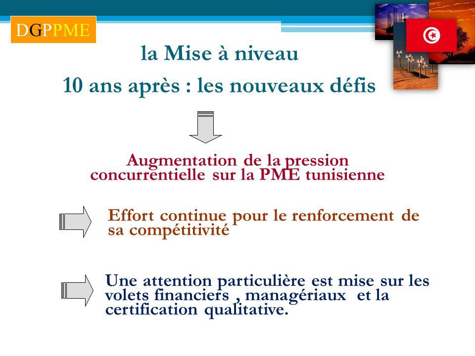 la Mise à niveau 10 ans après : les nouveaux défis Augmentation de la pression concurrentielle sur la PME tunisienne Effort continue pour le renforcem