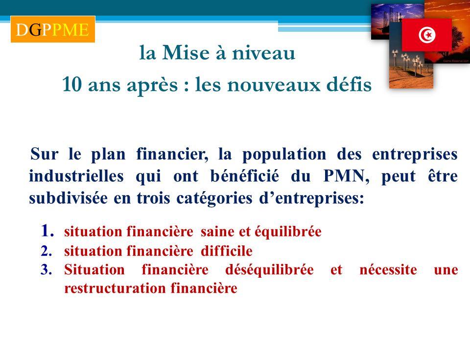 la Mise à niveau 10 ans après : les nouveaux défis Sur le plan financier, la population des entreprises industrielles qui ont bénéficié du PMN, peut ê