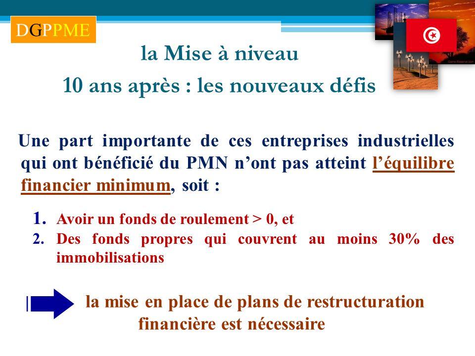 la Mise à niveau 10 ans après : les nouveaux défis Une part importante de ces entreprises industrielles qui ont bénéficié du PMN nont pas atteint léqu