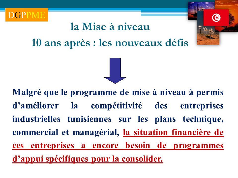 la Mise à niveau 10 ans après : les nouveaux défis Malgré que le programme de mise à niveau à permis daméliorer la compétitivité des entreprises indus